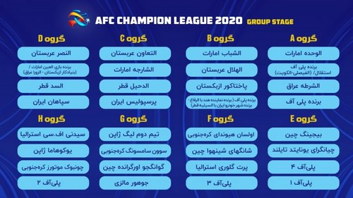 جدول لیگ قهرمانان آسیا 2020 پرسپولیس