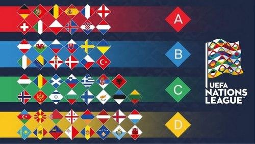 جدول لیگ ملت های اروپا 2020