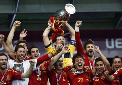 شانس قهرمانی کدام تیم در یورو 2020 بیشتر از دیگر تیم ها می باشد؟